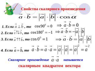 1. Если , то 2. Если , то 3. Если , то 4. Если , то Скалярное произведение н