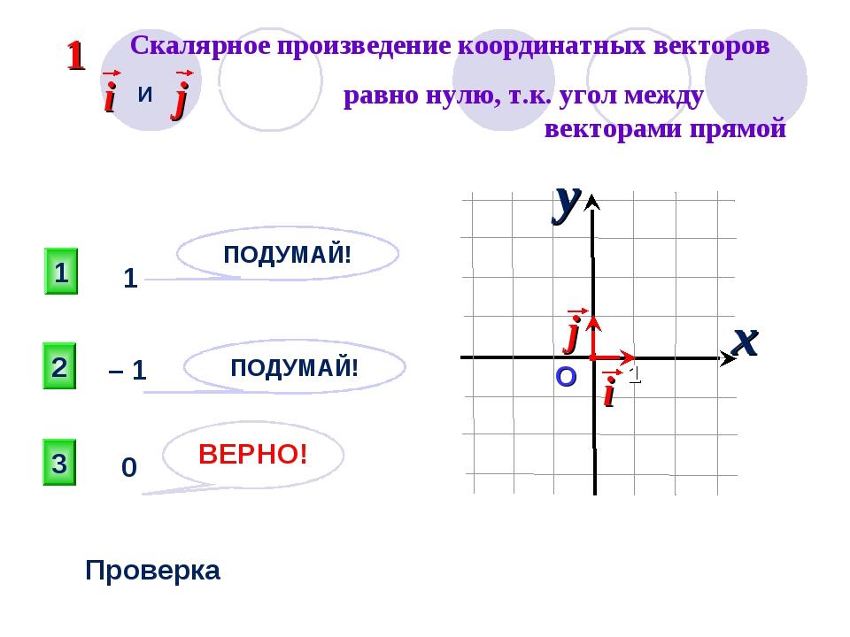 Скалярное произведение координатных векторов и : 3 ВЕРНО! 2 1 ПОДУМАЙ! ПОДУМ...