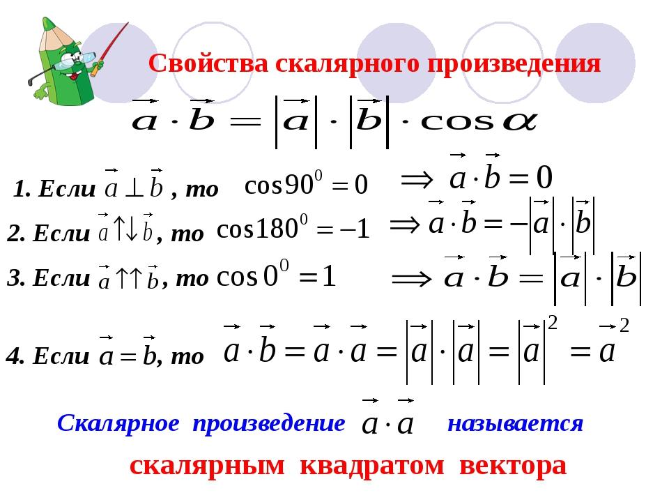 1. Если , то 2. Если , то 3. Если , то 4. Если , то Скалярное произведение н...