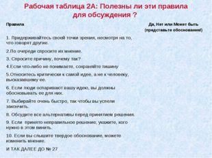 Рабочая таблица 2A: Полезны ли эти правила для обсуждения ? ПравилаДа, Нет и
