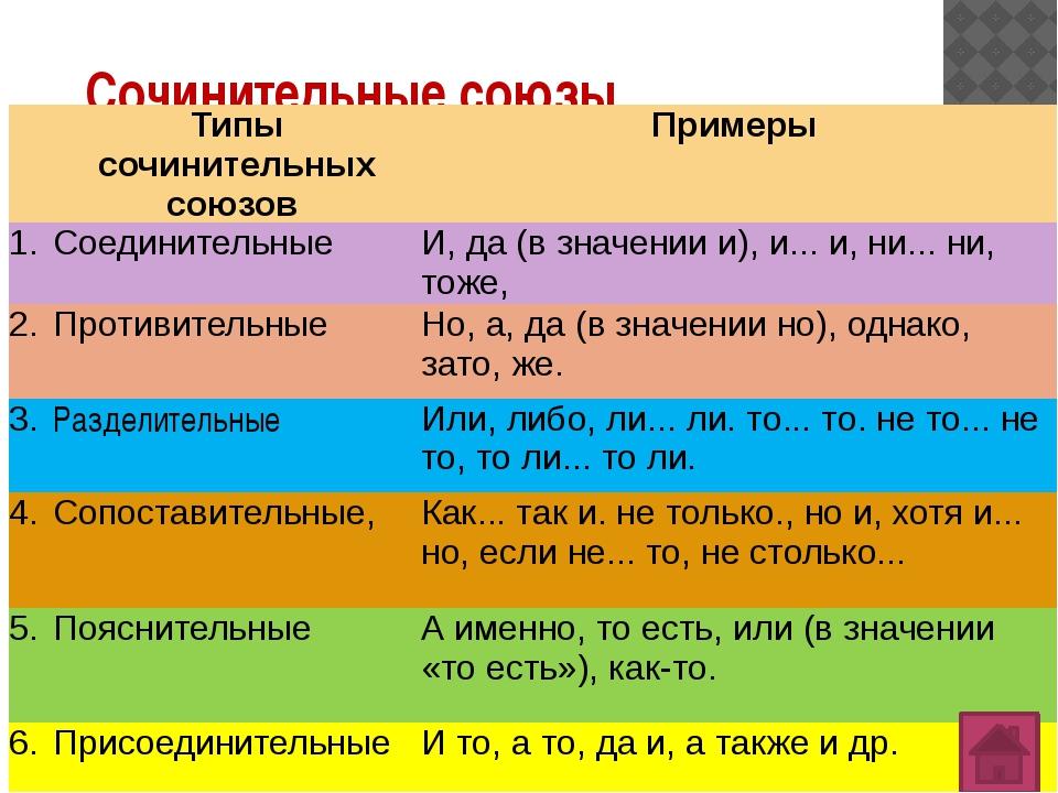 А9 Алгоритм выполнения задания 1 основа 2 и более основы ПП 2. Определи средс...