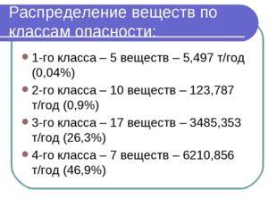 Распределение веществ по классам опасности: 1-го класса – 5 веществ – 5,497 т