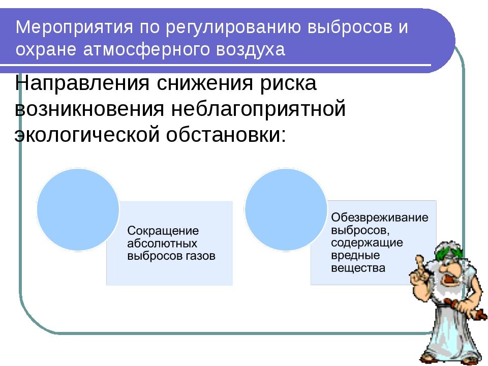 Мероприятия по регулированию выбросов и охране атмосферного воздуха Направлен...