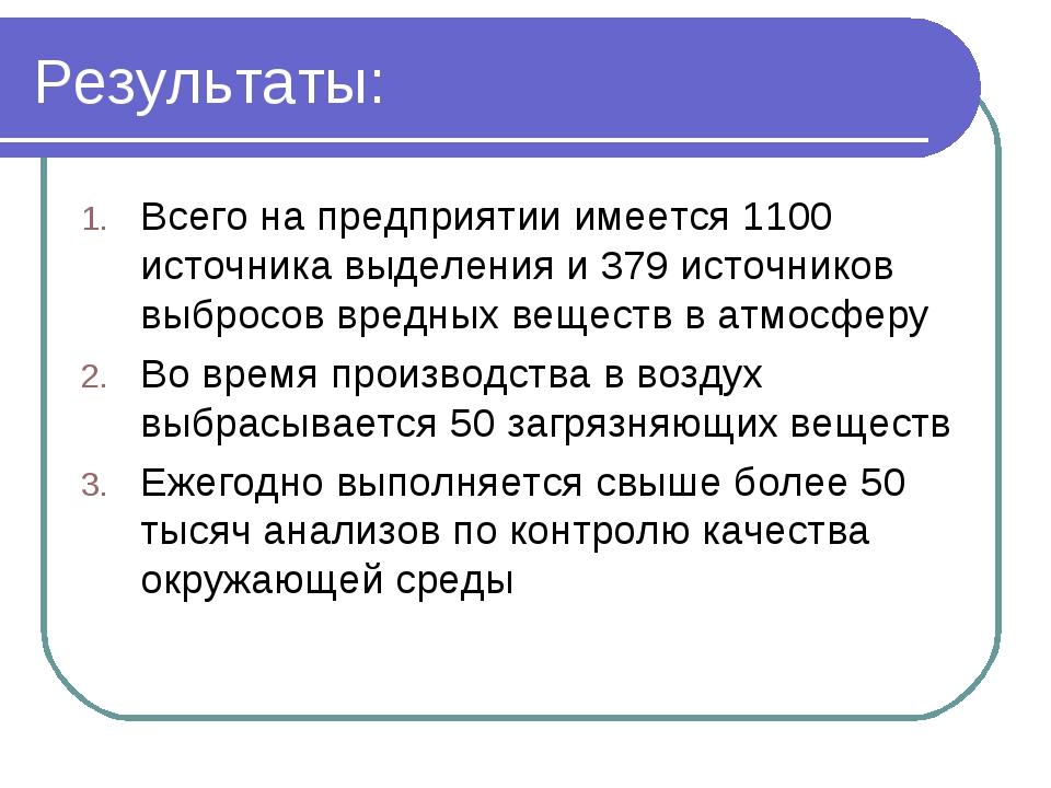 Результаты: Всего на предприятии имеется 1100 источника выделения и 379 источ...
