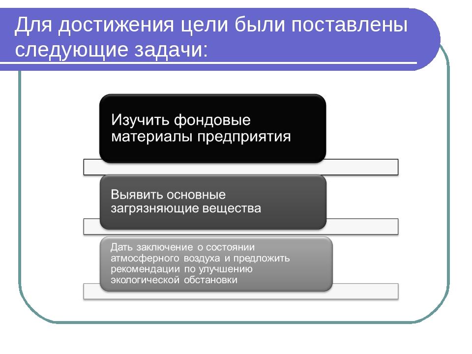 Для достижения цели были поставлены следующие задачи: