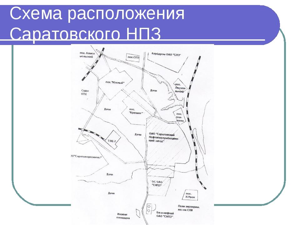 Схема расположения Саратовского НПЗ
