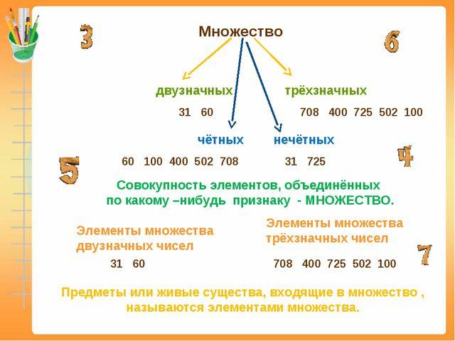 Множество двузначных трёхзначных чётных нечётных 31 60 708 400 725 502 100 Со...