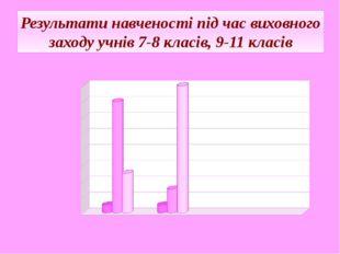 Результати навченості під час виховного заходу учнів 7-8 класів, 9-11 класів