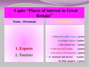 """A quiz """"Places of interest in Great Britain"""" Teams (Команди) Points (Бали) 1"""