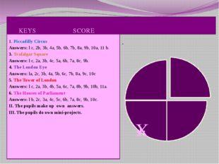 KEYS SCORE  1. Piccadilly Circus Answers: l c, 2b, 3b, 4a, 5b, 6b, 7b, 8a,
