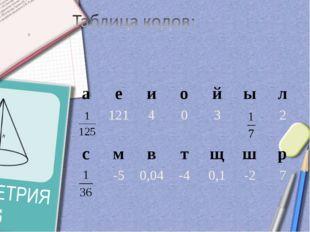 аеиойыл 1214032 смвтщшр -50,04-40,1-27