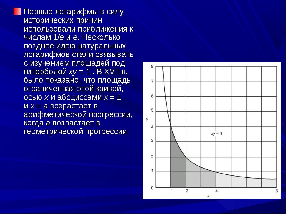 Первые логарифмы в силу исторических причин использовали приближения к числа...