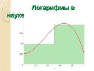 Логарифмы в науке
