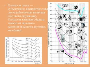 Громкость звука — субъективноевосприятиесилызвука(абсолютная величина сл