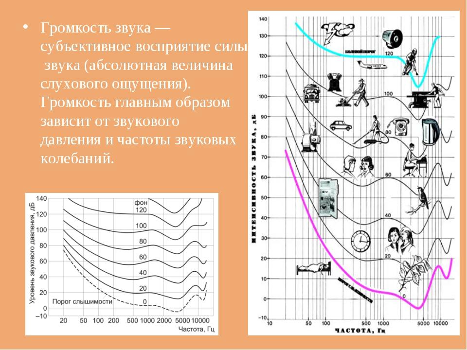 Громкость звука — субъективноевосприятиесилызвука(абсолютная величина сл...