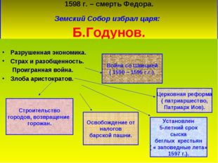 1598 г. – смерть Федора. Земский Собор избрал царя: Б.Годунов. Разрушенная эк