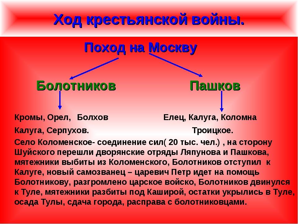 Ход крестьянской войны. Поход на Москву Болотников Пашков Кромы, Орел, Болхов...