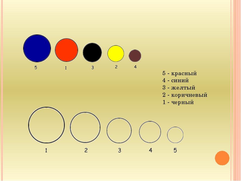 5 - красный 4 - синий 3 - желтый 2 - коричневый 1 - черный