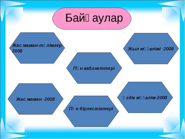 Байқаулар Жас маман-тәлімгер 2008 Үздік мұғалім-2008 Жыл мұғалімі -2008 Жас...