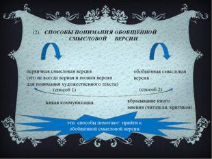 (2) СПОСОБЫ ПОНИМАНИЯ ОБОБЩЁННОЙ СМЫСЛОВОЙ ВЕРСИИ первичная смысловая версия