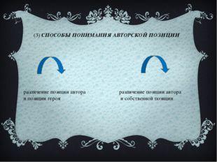 (3) СПОСОБЫ ПОНИМАНИЯ АВТОРСКОЙ ПОЗИЦИИ различение позиции автора и позиции г