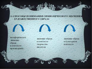 (4) СПОСОБЫ ПОНИМАНИЯ СИМВОЛИЧЕСКОГО ЗНАЧЕНИЯ ХУДОЖЕСТВЕННОГО ОБРАЗА метафори