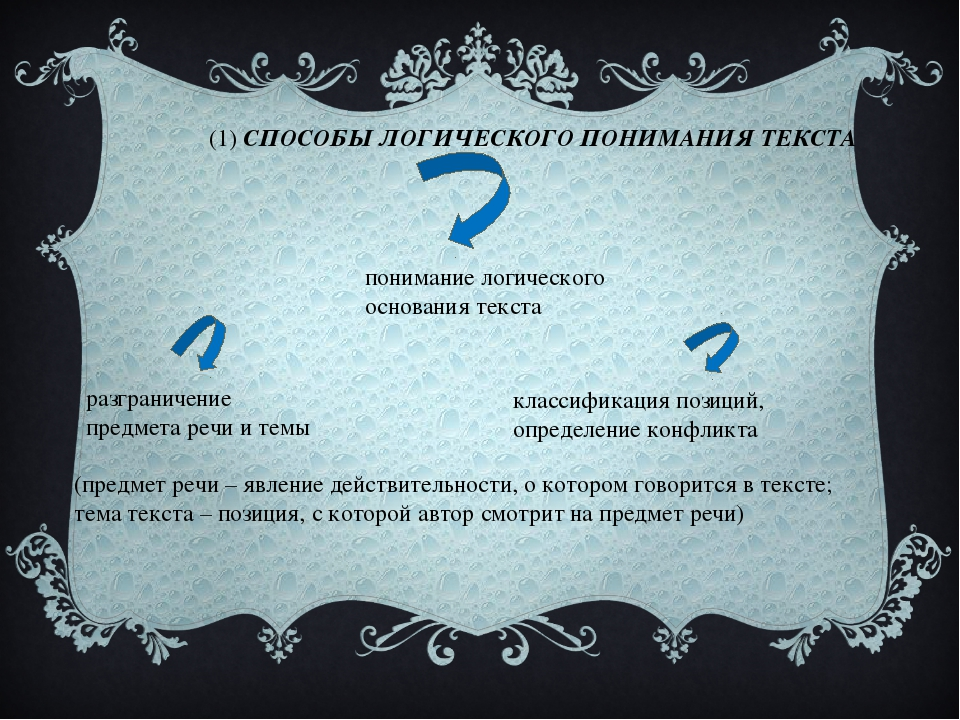 (1) СПОСОБЫ ЛОГИЧЕСКОГО ПОНИМАНИЯ ТЕКСТА понимание логического основания тек...