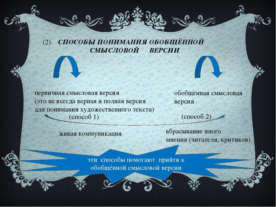 (2) СПОСОБЫ ПОНИМАНИЯ ОБОБЩЁННОЙ СМЫСЛОВОЙ ВЕРСИИ первичная смысловая версия...