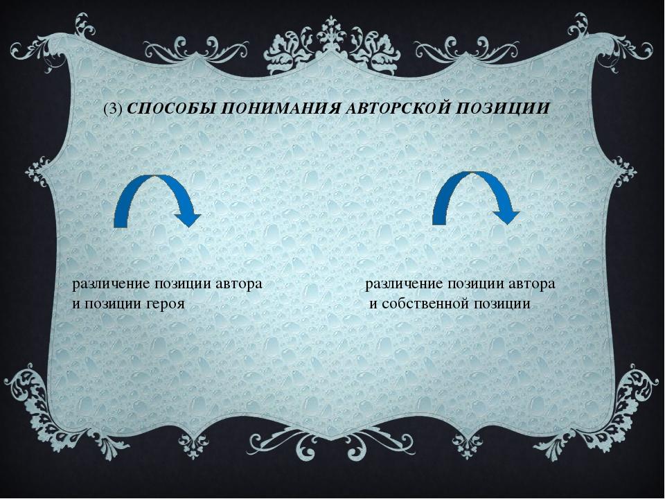 (3) СПОСОБЫ ПОНИМАНИЯ АВТОРСКОЙ ПОЗИЦИИ различение позиции автора и позиции г...