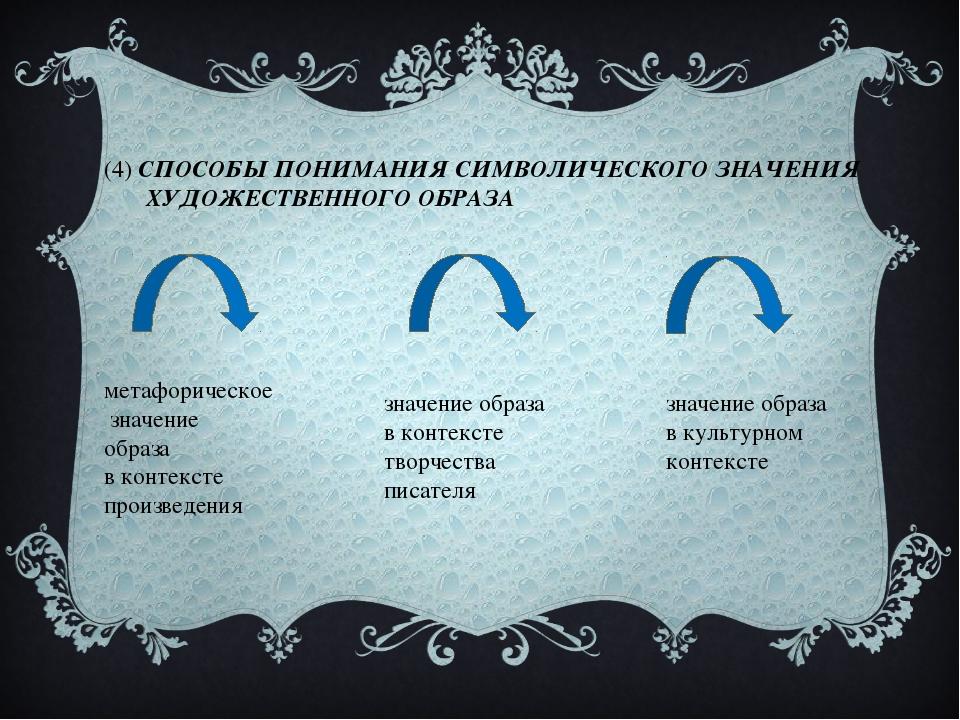(4) СПОСОБЫ ПОНИМАНИЯ СИМВОЛИЧЕСКОГО ЗНАЧЕНИЯ ХУДОЖЕСТВЕННОГО ОБРАЗА метафори...