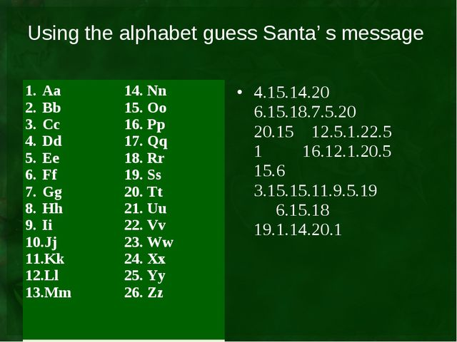 Using the alphabet guess Santa' s message 4.15.14.20 6.15.18.7.5.20 20.15 12....