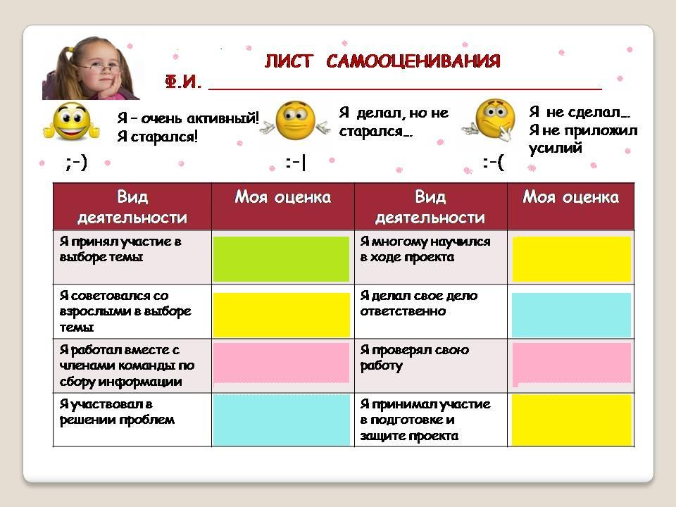 C:\Users\Алтын\Desktop\Кембриджские курсы\Практика\карточки для оценивания\Лист_самооценивания.jpg