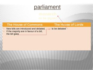 parliament monarch -to be signed The Houseof Commons The House of Lords New b