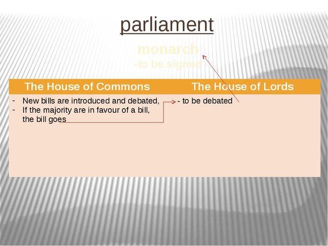 parliament monarch -to be signed The Houseof Commons The House of Lords New b...
