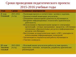 Сроки проведения педагогического проекта: 2015-2016 учебные годы ЭтапСрокиО
