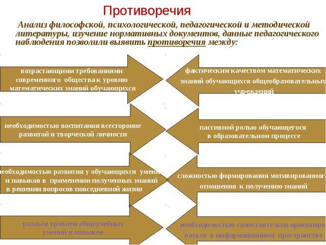 Противоречия Анализ философской, психологической, педагогической и методическ...