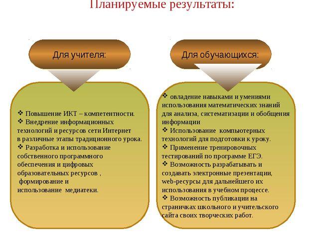 Планируемые результаты: Для учителя: Для обучающихся: Повышение ИКТ – компете...