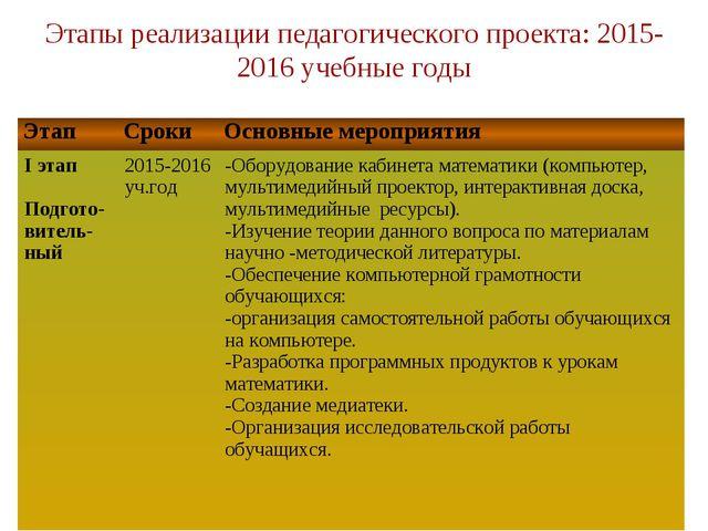 Этапы реализации педагогического проекта: 2015-2016 учебные годы ЭтапСрокиО...