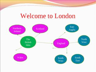 Welcome to London The British Isles England Northern Ireland Scotland Wales E
