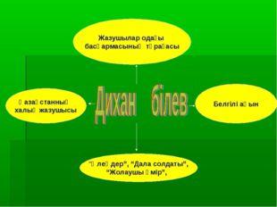 Жазушылар одағы басқармасының төрағасы Қазақстанның халық жазушысы Белгілі ақ
