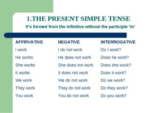 1.THE PRESENT SIMPLE TENSE It's formed from the infinitive without the partic