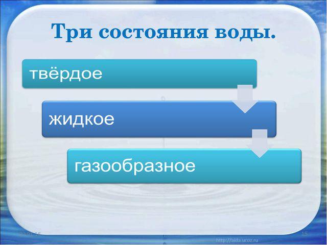 * * Три состояния воды.