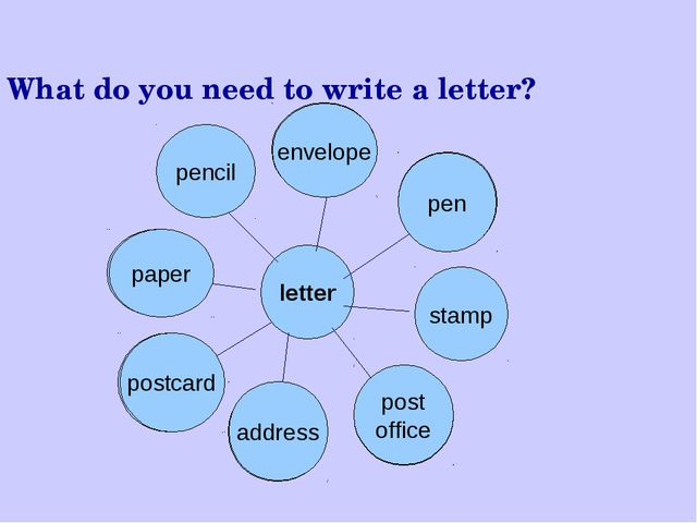 What do you need to write a letter? letter silpen velopeen nep mpast erpap ca...