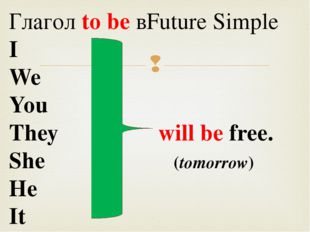 Глагол to be вFuture Simple I We You They will be free. She (tomorrow) He It 
