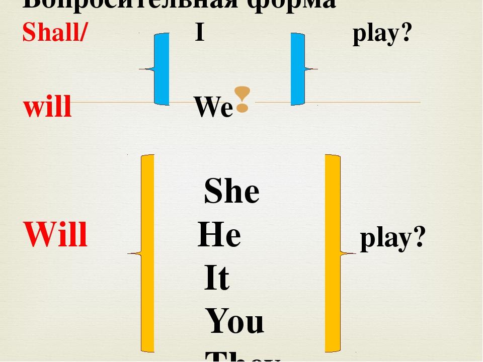 Вопросительная форма Shall/ I play? will We She Will He play? It You They 
