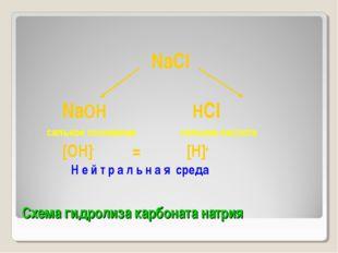 Схема гидролиза карбоната натрия NaCl NaOH HCl сильное основание сильная кисл