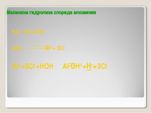 Механизм гидролиза хлорида алюминия H2O H+ + OH- AlCl3  Al3+ + 3Cl- Al3+ +3...