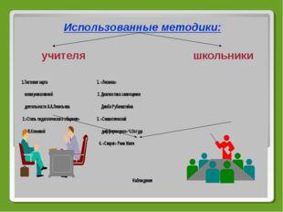 Использованные методики: учителя школьники 1.Тестовая карта 1. «Лесенка» комм