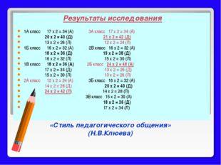 «Стиль педагогического общения» (Н.В.Клюева) Результаты исследования 1А клас