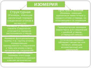 ИЗОМЕРИЯ Пространственная (Изомеры, имеющие одинаковые заместители у каждого
